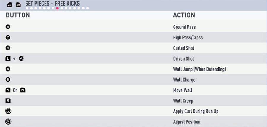 Controles de lanzamientos de falta en FIFA 19 para Nintendo Switch