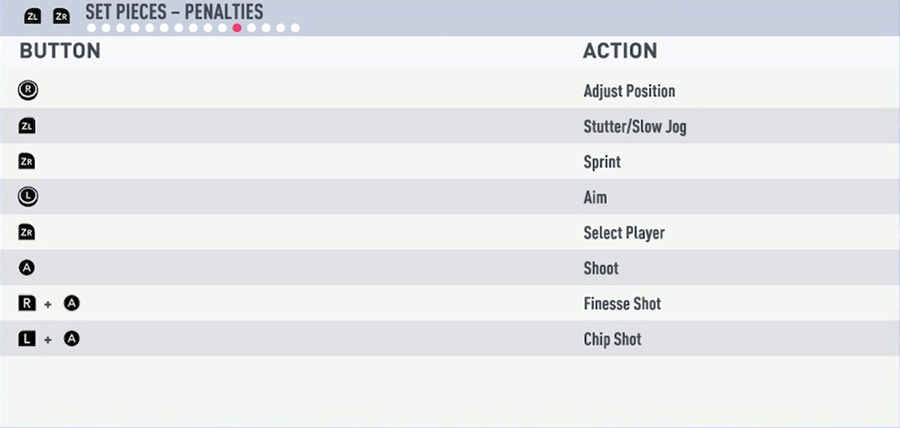 Controles de lanzamientos de penalti en FIFA 19 para Nintendo Switch