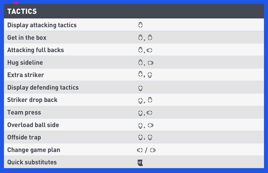 Controles de tácticas en FIFA 19 para Xbox One