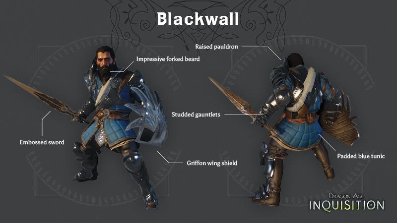Blackwall Character Kit