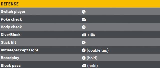 Nhl 18 Xbox One Controls For Nhl 174 18