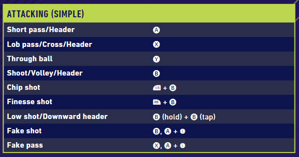 FIFA 18 - Gameplay controls in FIFA 18