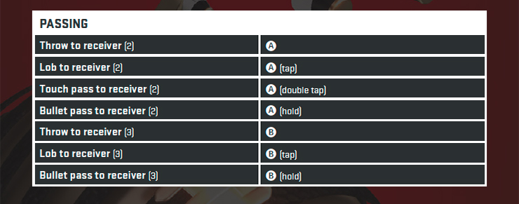 Madden NFL 19 gameplay controls