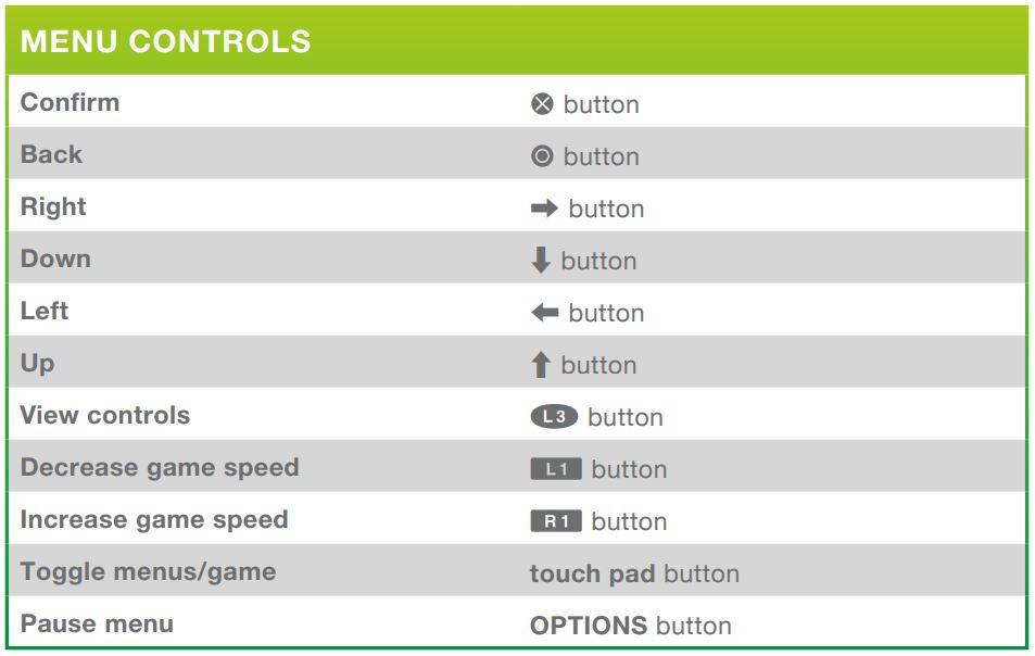 The Sims 4 - Gameplay controls for The Sims 4 on console