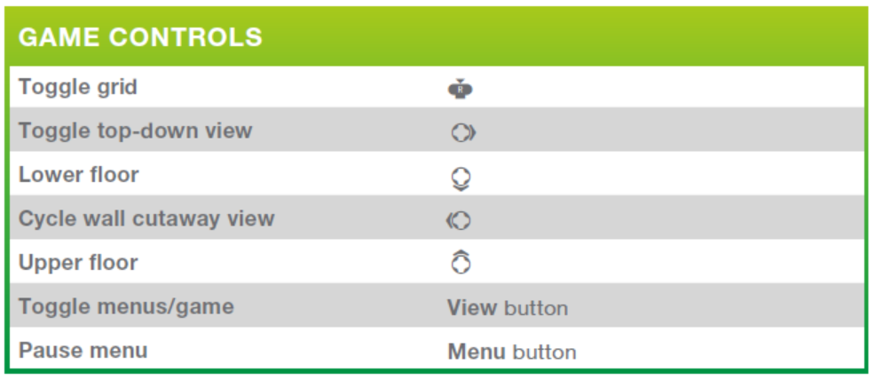 The Sims 4 Console controls \u2014 The Sims Forums