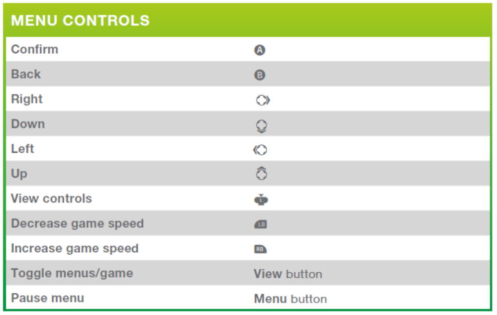 The sims 4 gameplay controls for the sims 4 on console live mode menu controls for the sims 4 on xbox one gumiabroncs Choice Image
