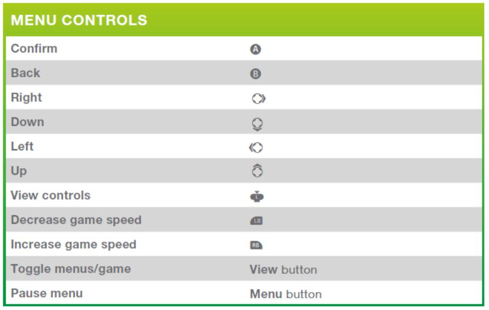 ts4-xbox-one-controls-live-mode-menu.jpg